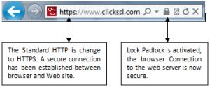 ClickSSL HTTPS-Lock