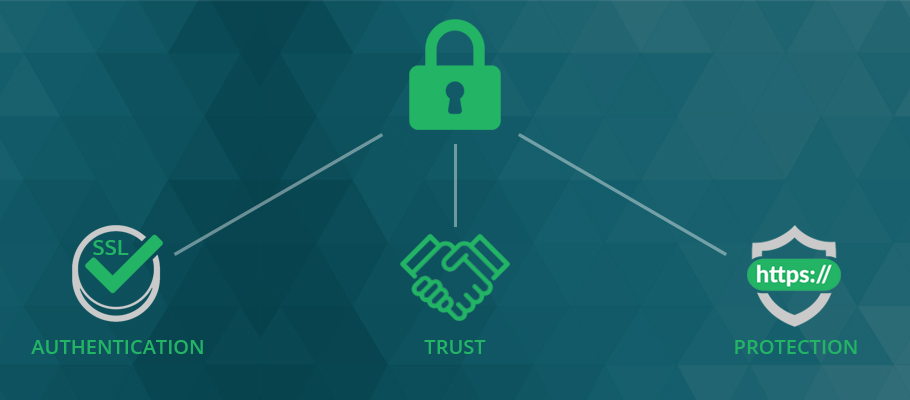 All Ssl Certificates Are Not Equal How They Are Different
