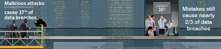 data breach report 2013