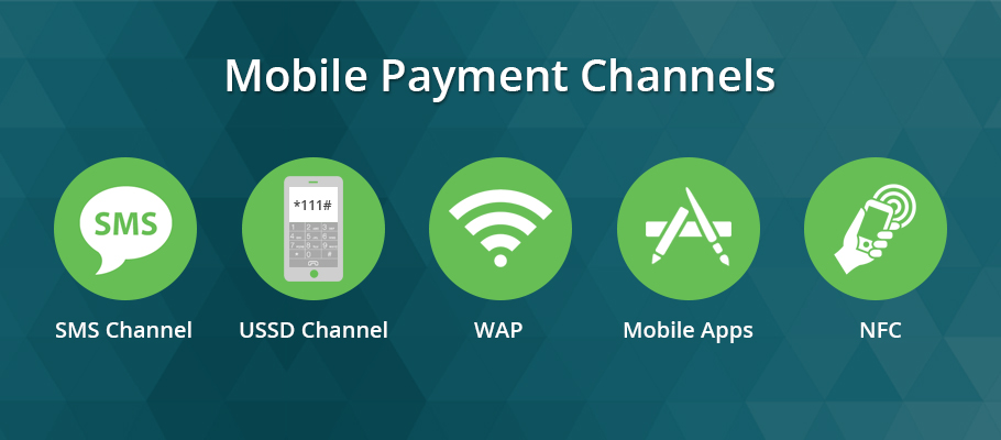 mobile payment channels