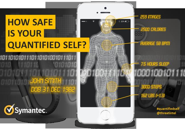 quantified-self-1