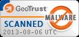 GeoTrust Website Anti Malware Scan