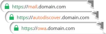 Exchange Server Certificates