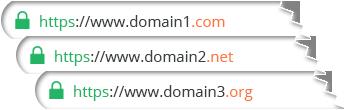 SAN SSL Certificates