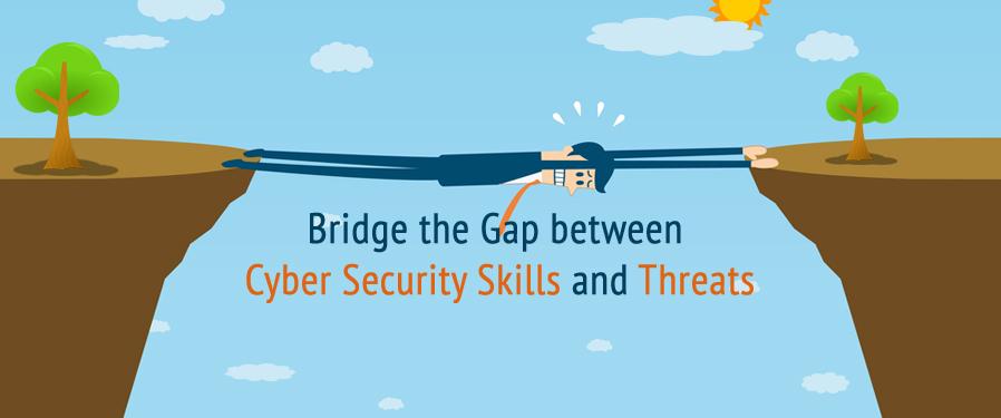 gap between cyber security skills threats