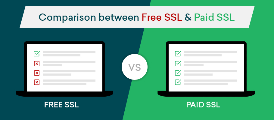 free ssl vs paid ssl certificate