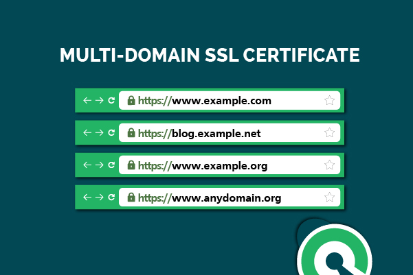 how to multi domain ssl works