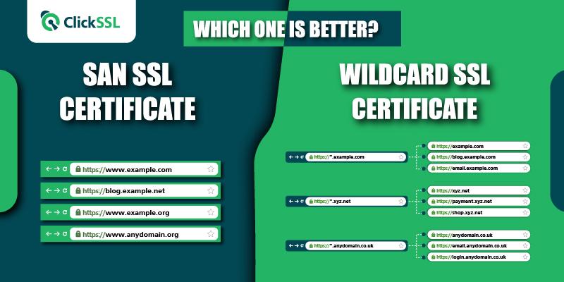 wildcard ssl certificate vs san ssl certificate